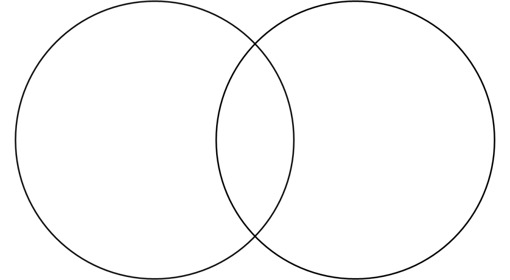 Doc.#600427: Venn Diagram Template – 36 Venn Diagram Templatees ...