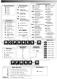 ngk plug chart - Narsu.ogradysmoving.co