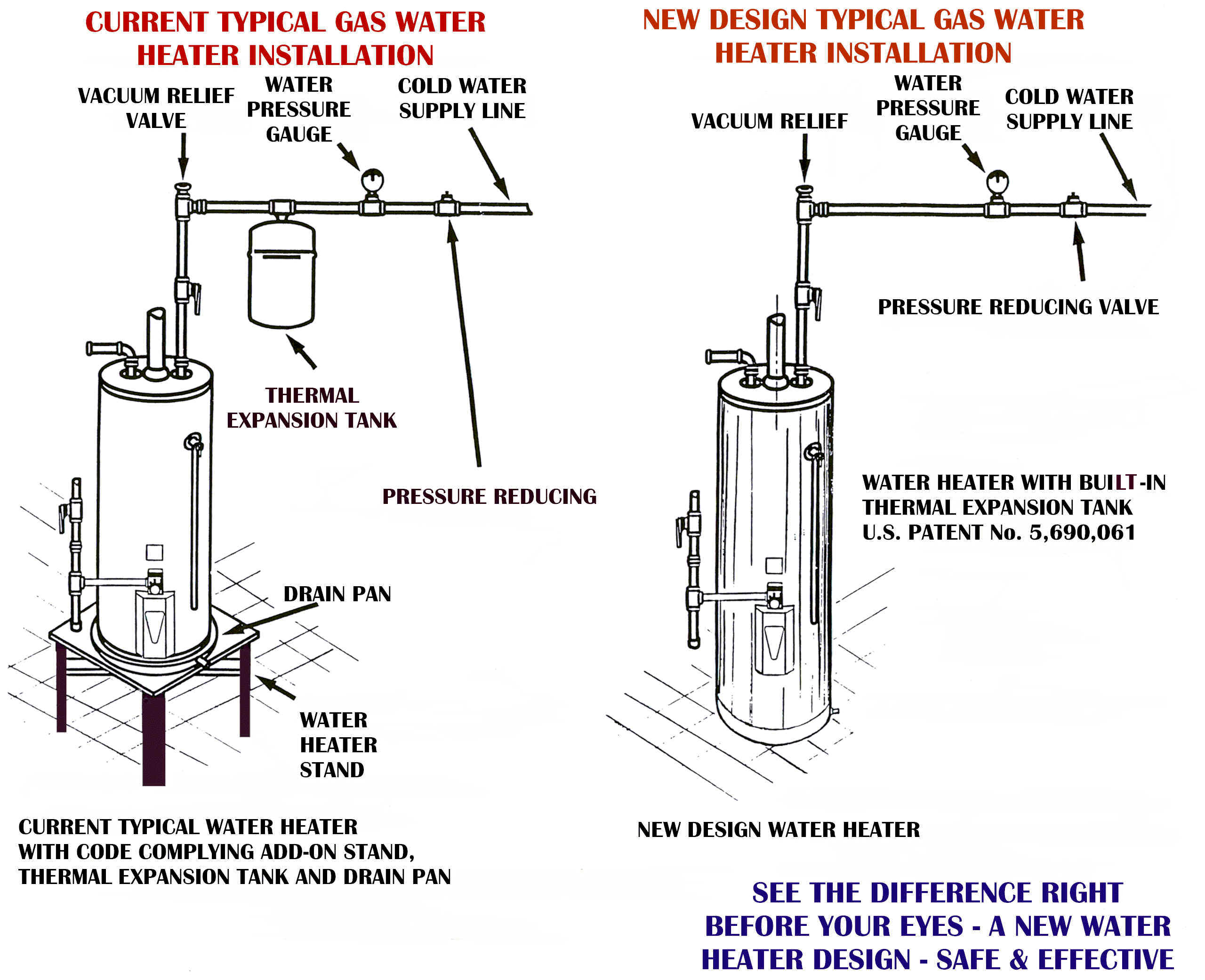 Hot water heater expansion tank plumbing diagram electrical work water heater expansion tank facias rh facias org watts expansion tank diagram recirc pump watts expansion ccuart Image collections