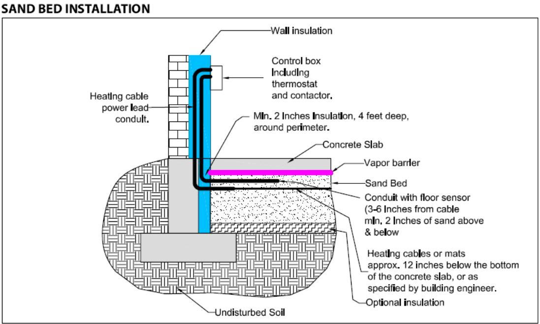 rv construction diagram