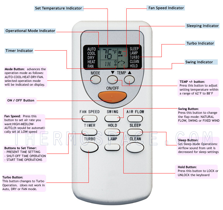 Energy Star 18,000 BTU Ductless Mini Split Air Conditioner