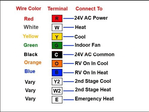 thermostat wire diagram