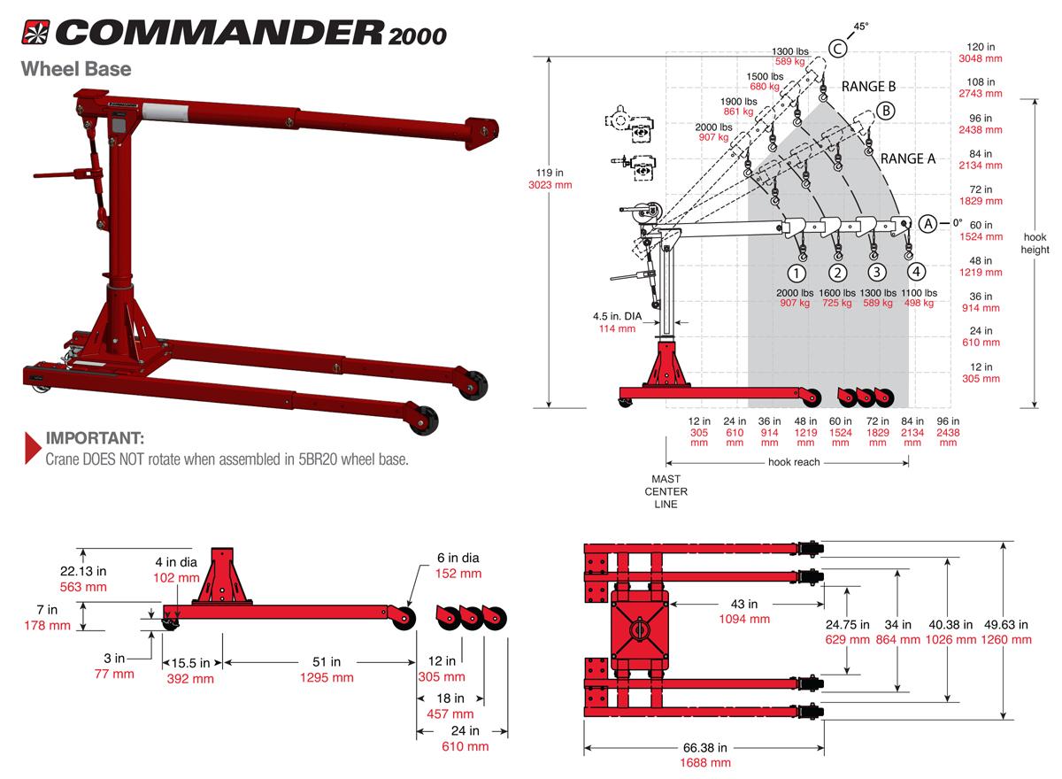 cm shop star electric hoist wiring diagram