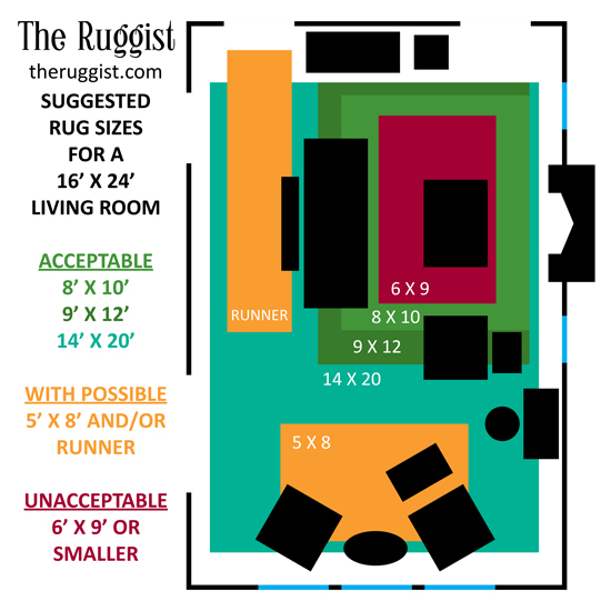 How to Buy Living Room Rug Size u2013 The Ruggist - rug sizes for living room