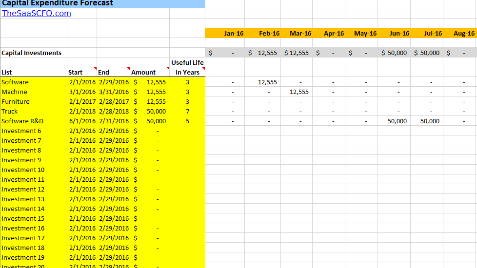capital expenditure template excel