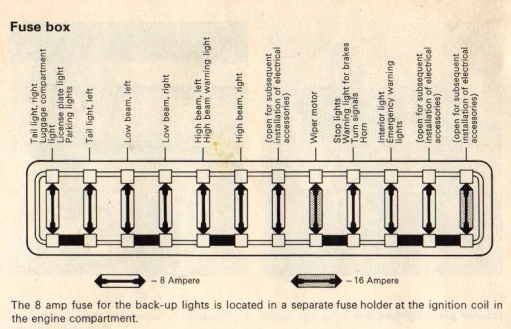 1974 Vw Fuse Box Wiring Diagram