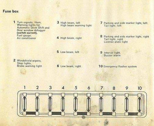 1971 Bus Fuse Box Wiring Diagram