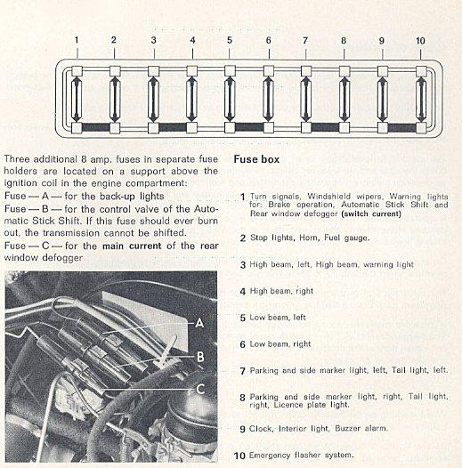 Karmann Ghia Wiring Diagram In Addition 1970 Porsche Wiring Diagram