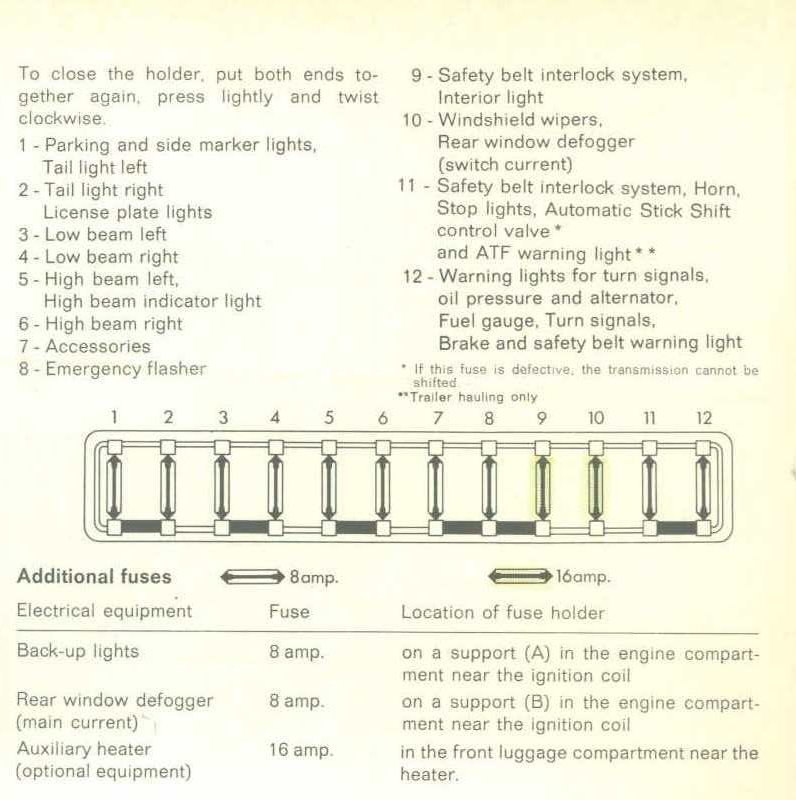 1968 Vw Fuse Diagram Wiring Diagram