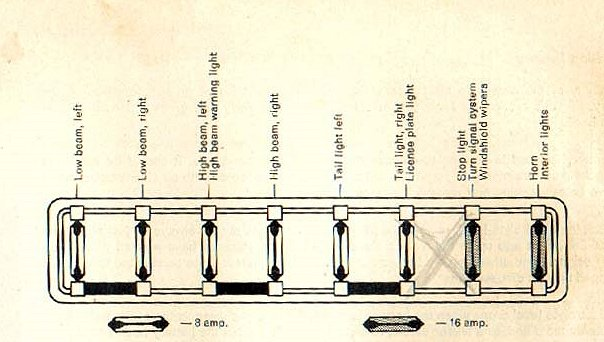1969 Vw Bus Fuse Box Wiring Diagram