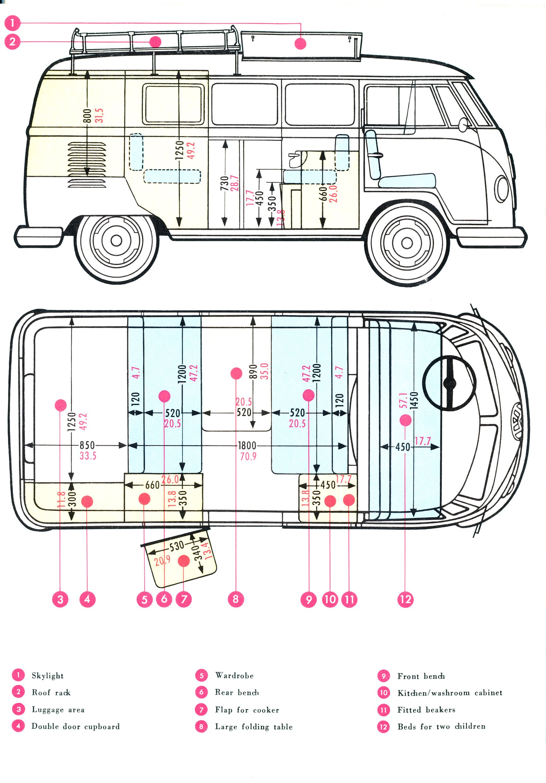 vw beetle wiring further vw beetle wiring diagram on 1960 vw bug
