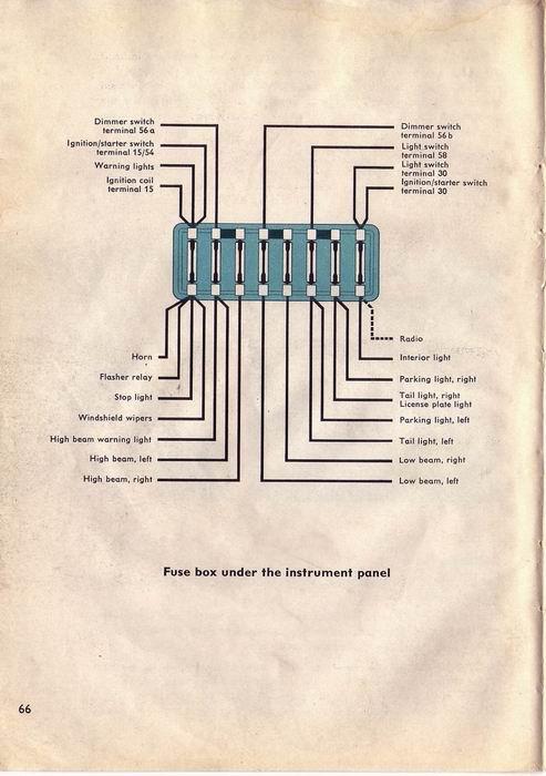 1968 Vw Fuse Diagram Wiring Diagram