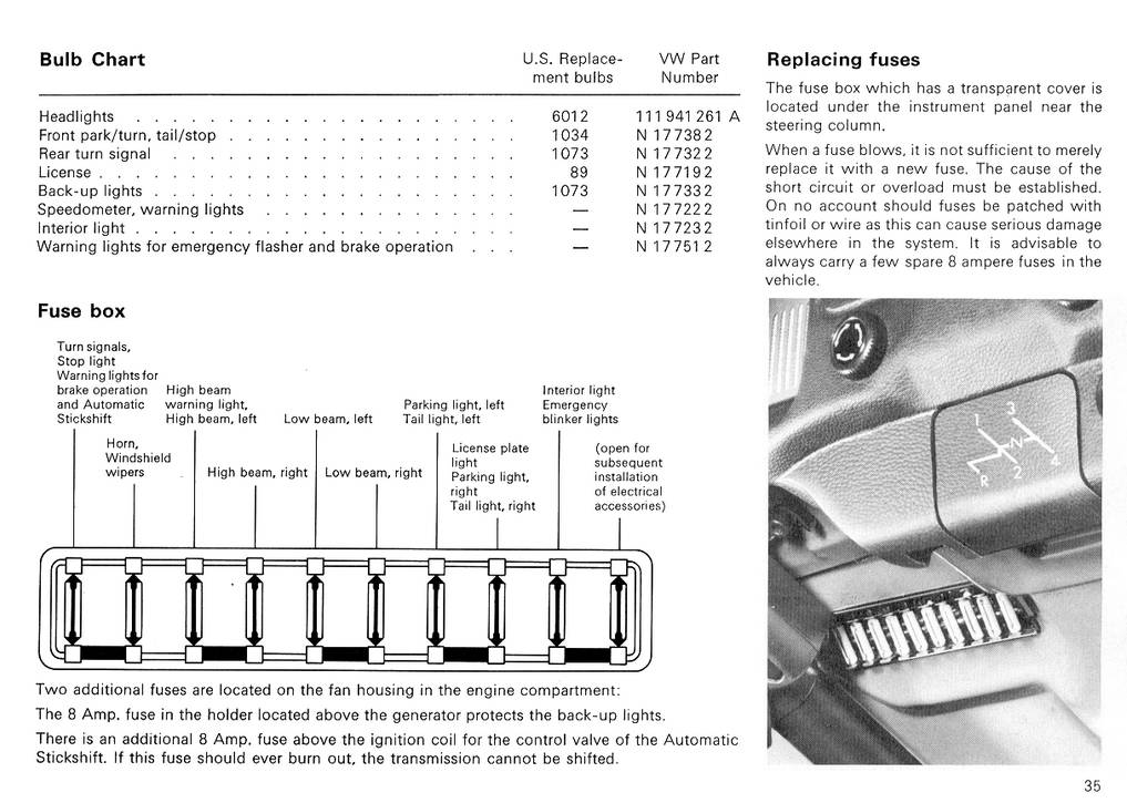 Vw Thing Fuse Box - Wiring Data Diagram