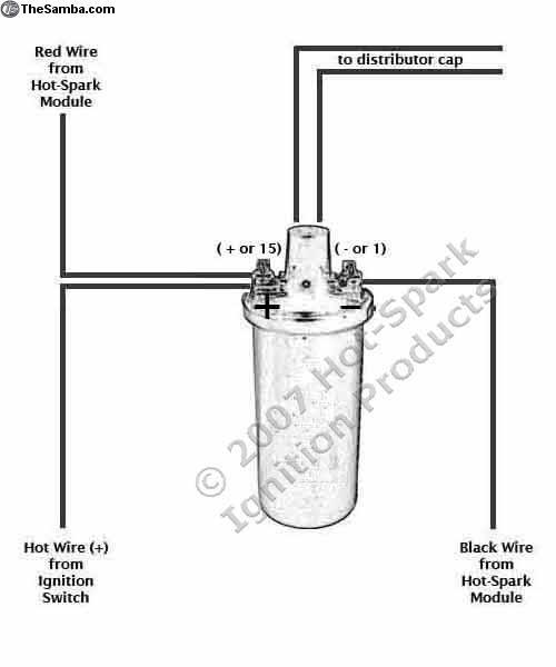 Vw Carb Wiring - Wiring Diagram Progresif