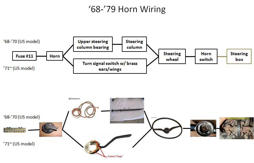 69 Vw Wiring Diagram Horn Ring Online Wiring Diagram