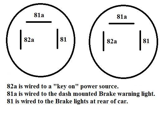 Brake Pedal Switch Wiring Diagram - Nudohugeslankaviktcenterinfo \u2022