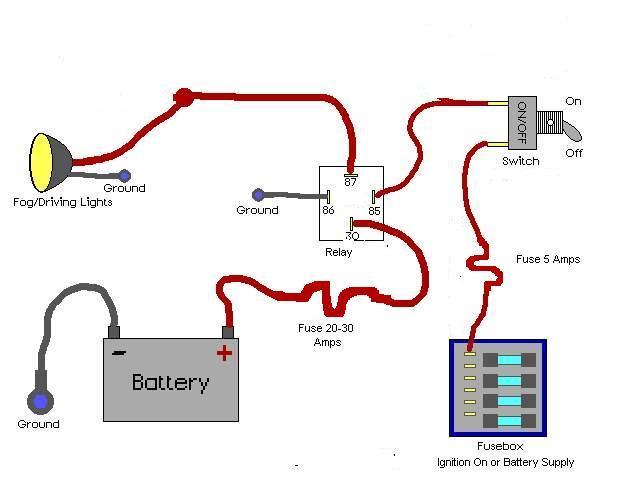 Wiring A Hurricane Lamp electrical wiring diagram symbols