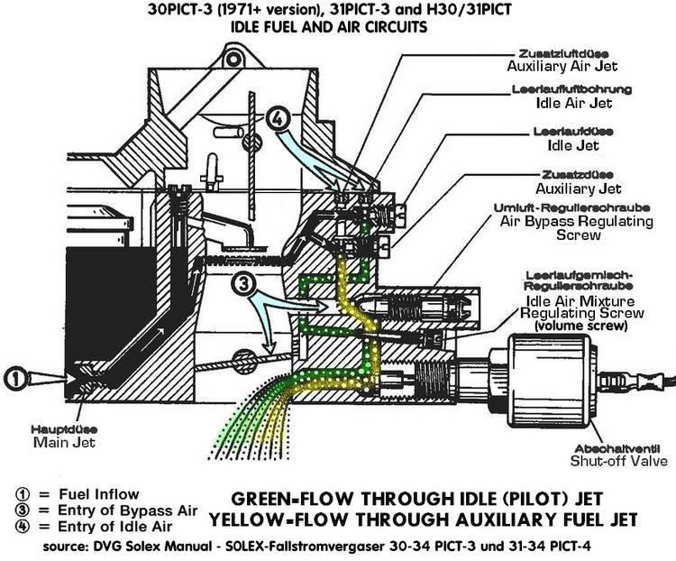 1960 vw bus wiring diagram smart wiring electrical wiring diagram  1960 vw wiring diagram auto electrical diagramrhsemantome 1960 vw bus wiring diagram at innovatehouston