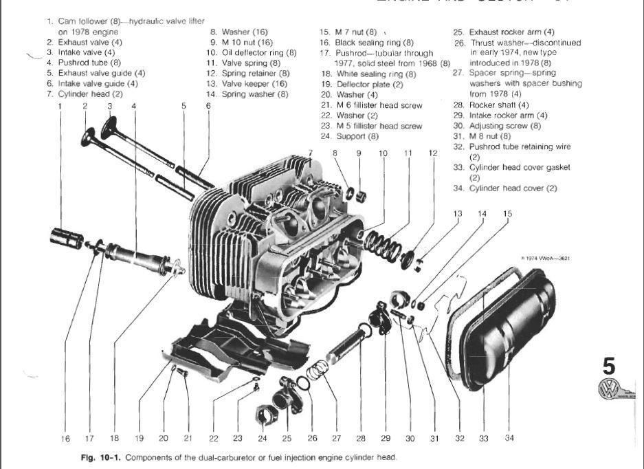 Type 1 Vw Engine Diagram Online Wiring Diagram