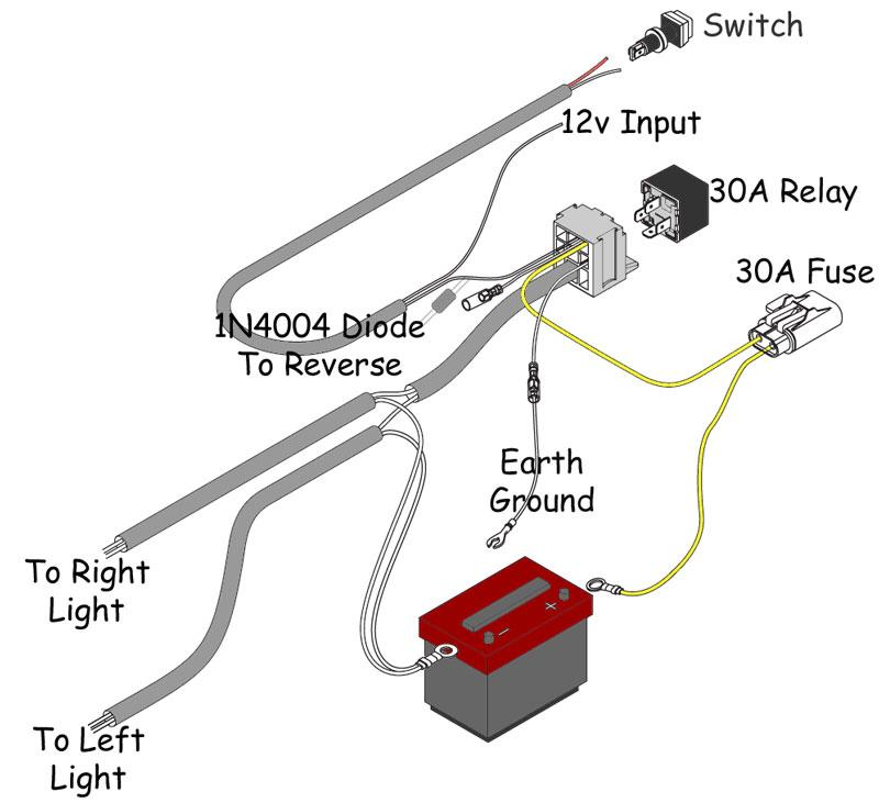 Hella 500 Fog Light Wiring Diagram Wiring Schematic Diagram