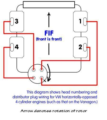 vw 1600 engine diagram