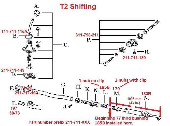 Vw Gear Shift Diagram - Schema Wiring Diagram