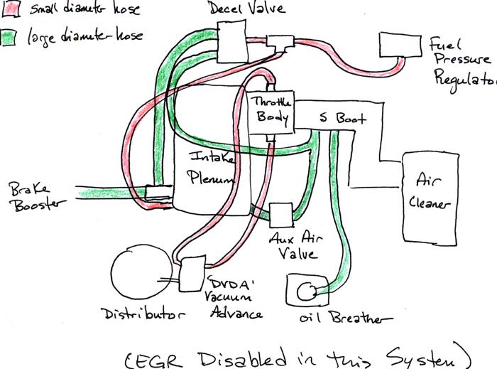 Jetta Vacuum Diagram - 3acemobejdatscarwashserviceinfo \u2022