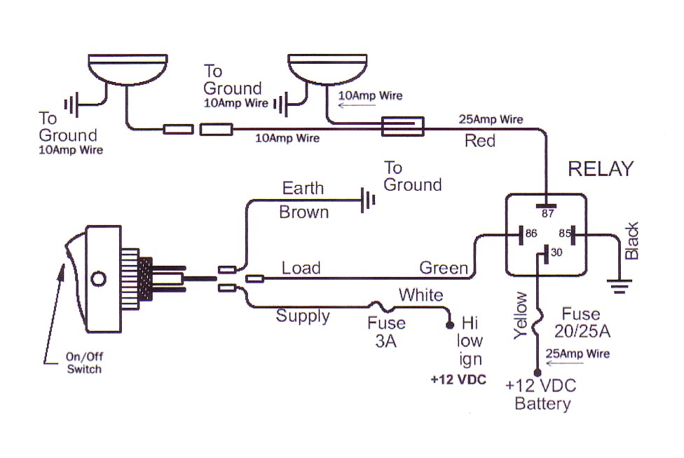 65 Galaxie Wiring Diagram Wiring Diagram