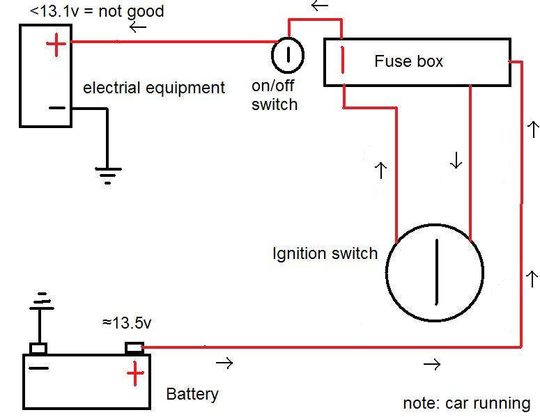 Air Cooled Vw Ignition Coil Wiring Diagram - Example Electrical