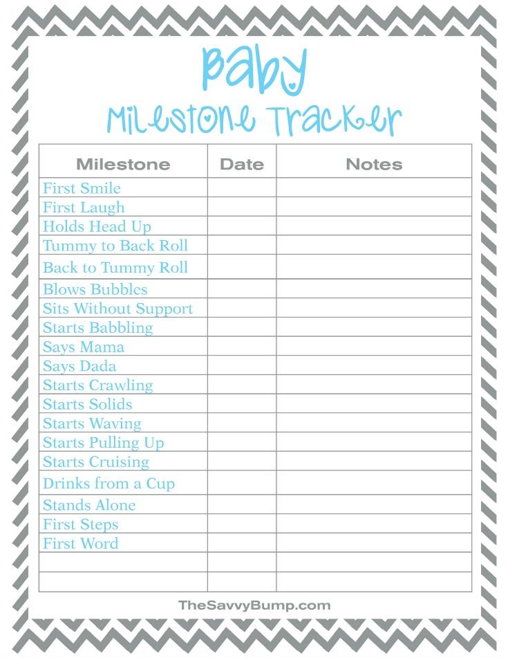 milestone tracker - Goalgoodwinmetals