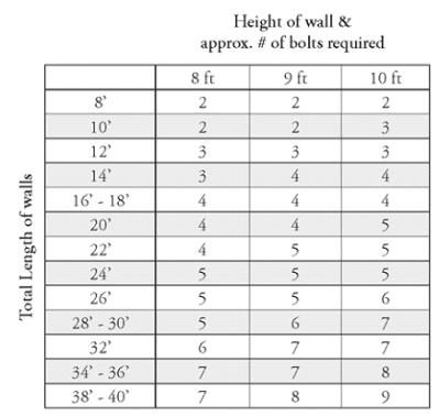 How Much Wallpaper Do I Need Calculator - Home Decorating Ideas & Interior Design