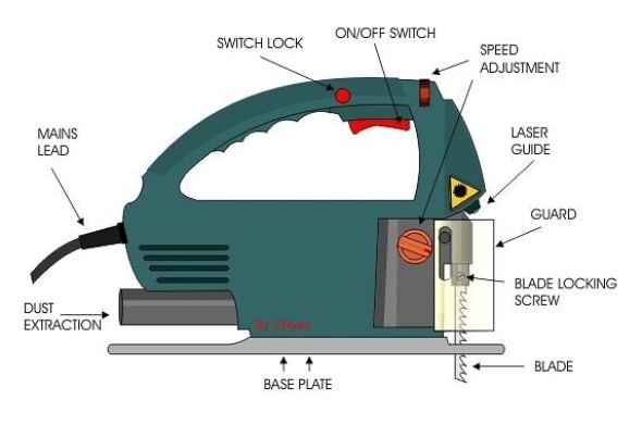 How to install makita jig saw blade images wiring table and installing a jig saw blade choice image wiring table and diagram how to put a blade greentooth Images