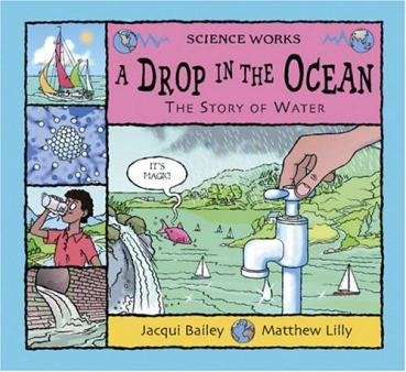 The water cycle explained for children What is the water cycle for