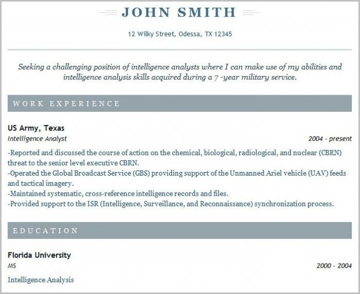 Free Download Resume Builder Template Templates-1  Resume Examples