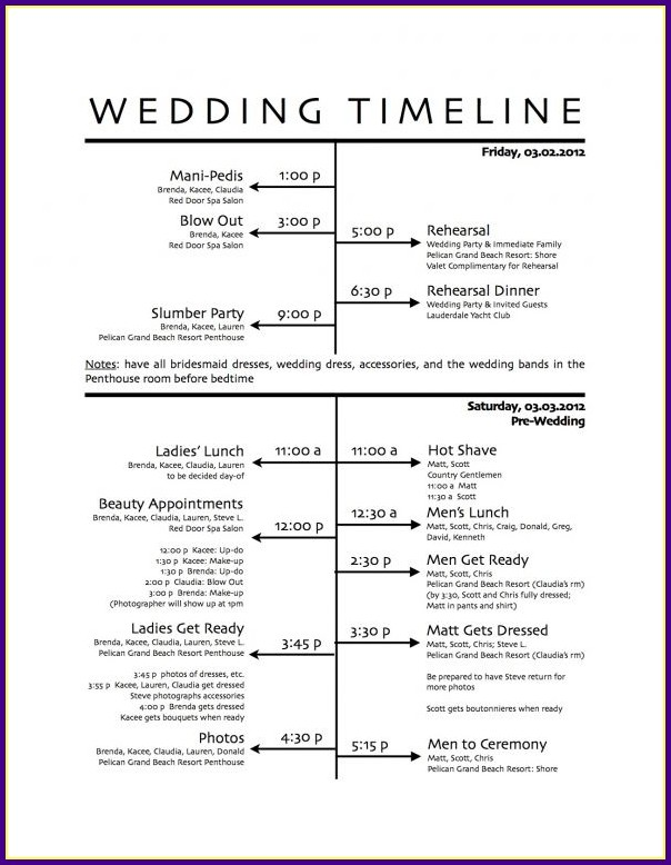 Wedding Reception Song List Template Templates-1  Resume Examples