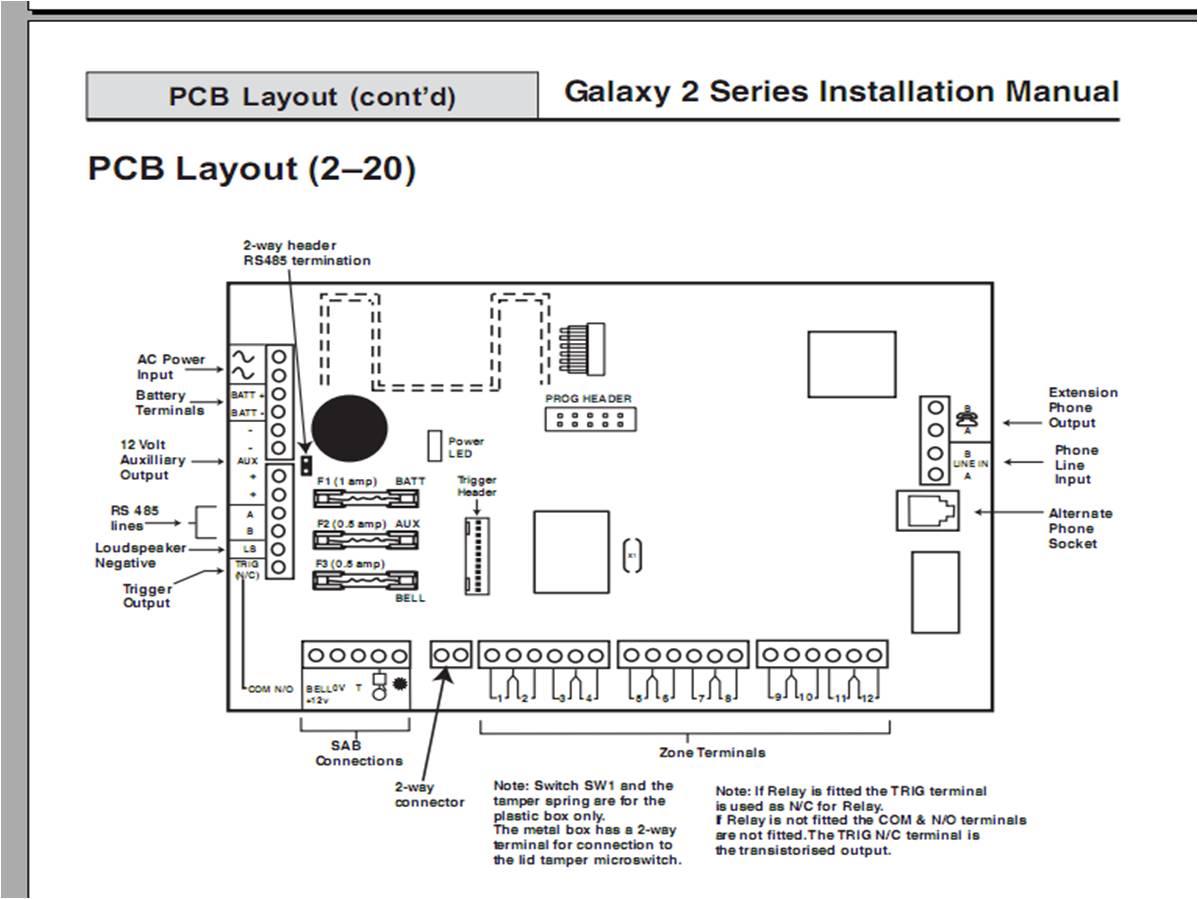 galaxy alarm panel wiring diagram auto electrical wiring diagram rh wiring radtour co Alarm System Wiring Diagram Viper Alarm Wiring Diagram