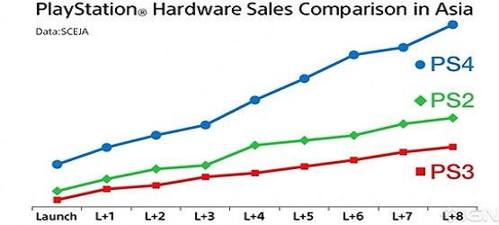 Ps4 Hardware Diagram Wiring Schematic Diagram