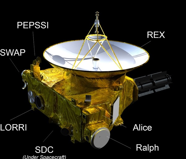 The Space Review What about the next Pluto mission?
