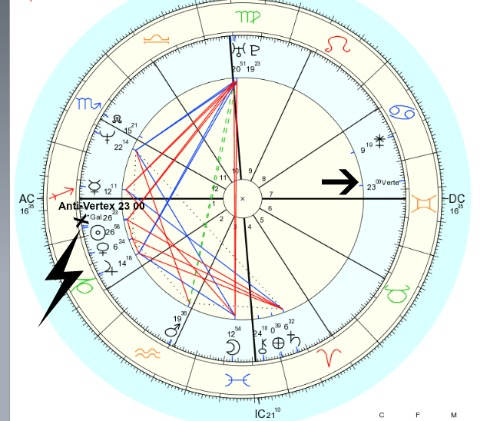 Galactic Center conjunct Sun exact