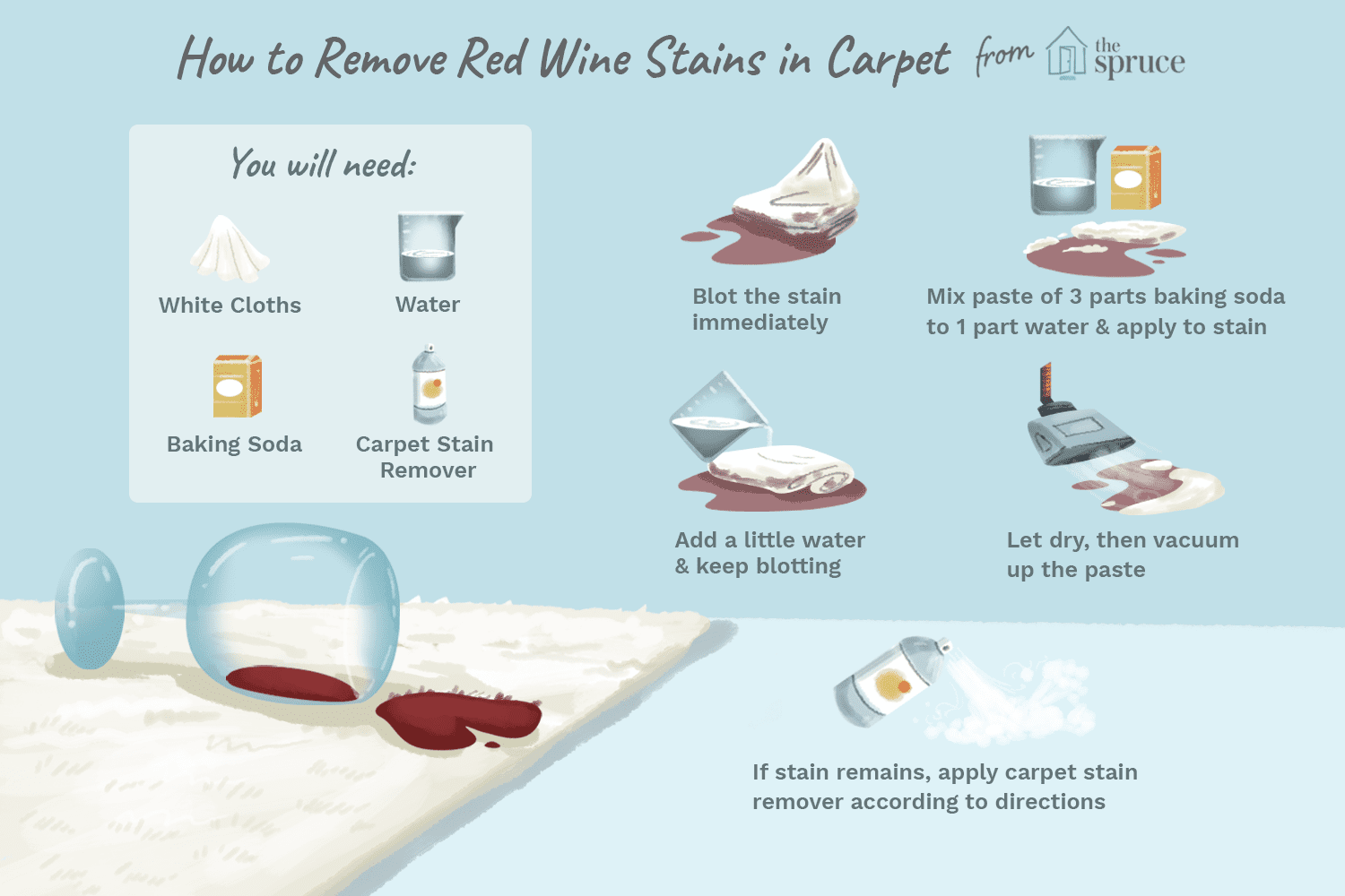 How To Get A Set Red Wine Stain Out Of Carpet Home The