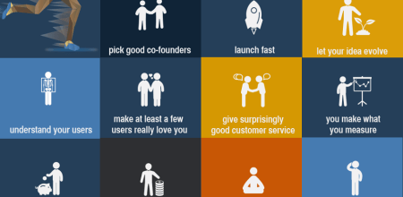 Path To Startup Success - An Infographic