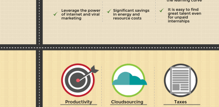 Cost Cutting Tips For Startups