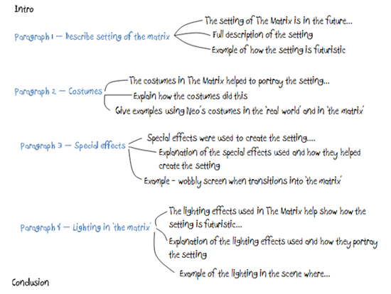 connective words for essay writing
