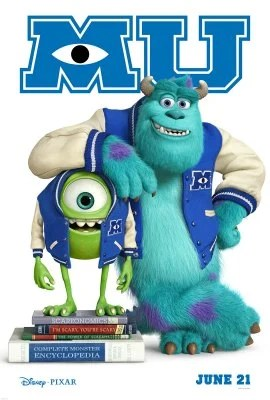 Disney Pixar Monsters University Mike Sulley