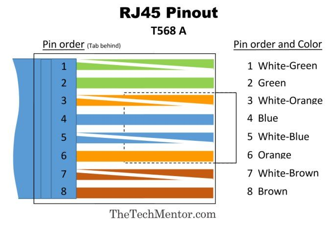 Rj45 10 Pin Wiring Diagram Wiring Diagram Library