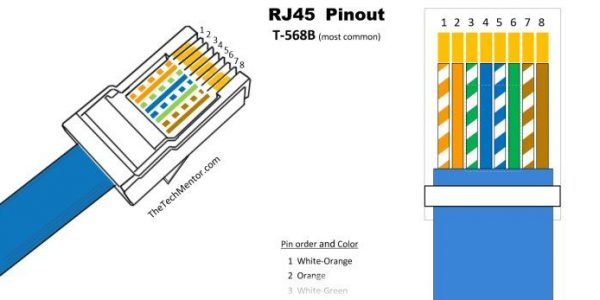 Easy RJ45 Wiring (with RJ45 pinout diagram, steps and video