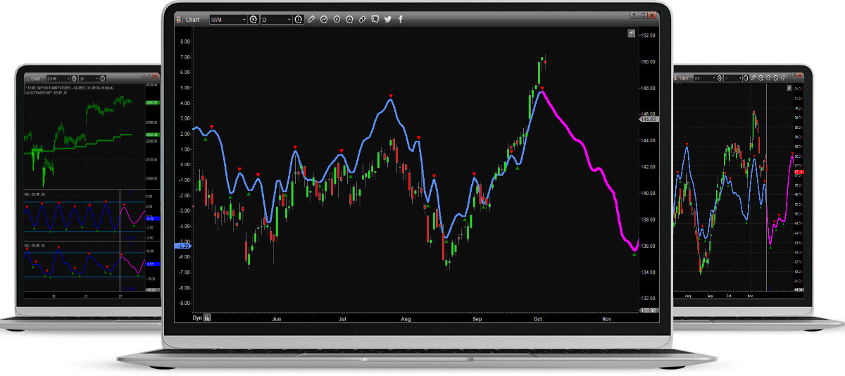 Technical Traders Ltd \u2013 Technically Proven Strategies, Alerts