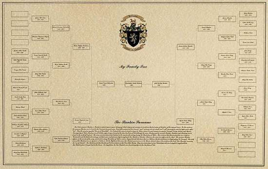 Example of a Family Tree with Family Crest  Surname History