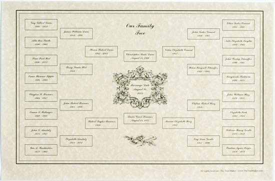 Marriage History chart with Marriage Date and Family Tree