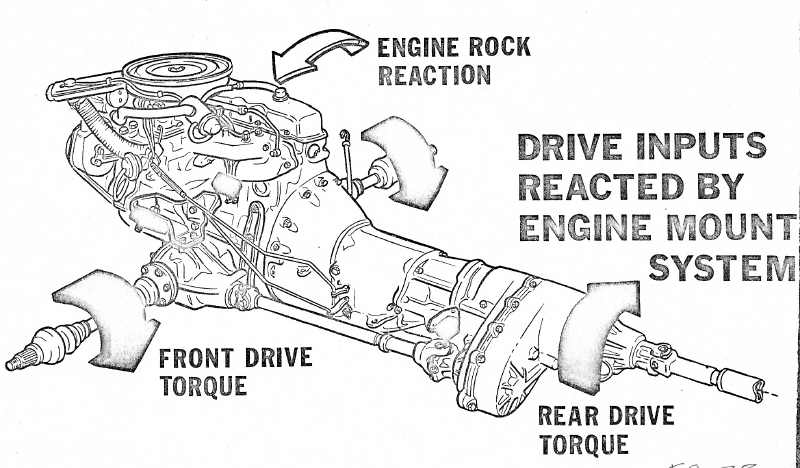 jeep all wheel drive system